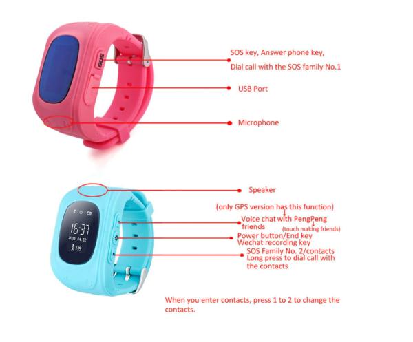 Kids GPS Baby Watch