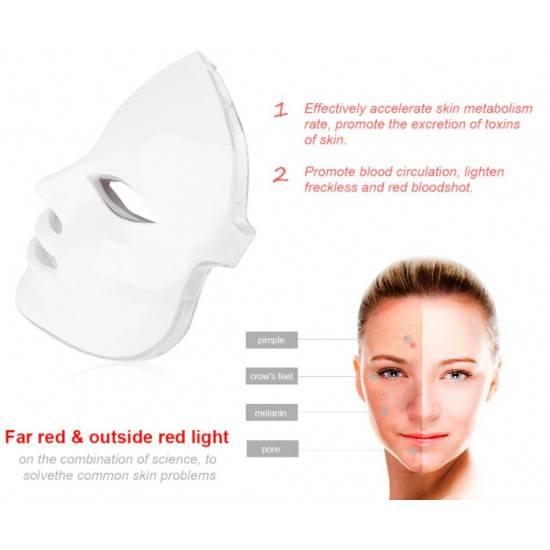 Φωτοδυναμική led μάσκα