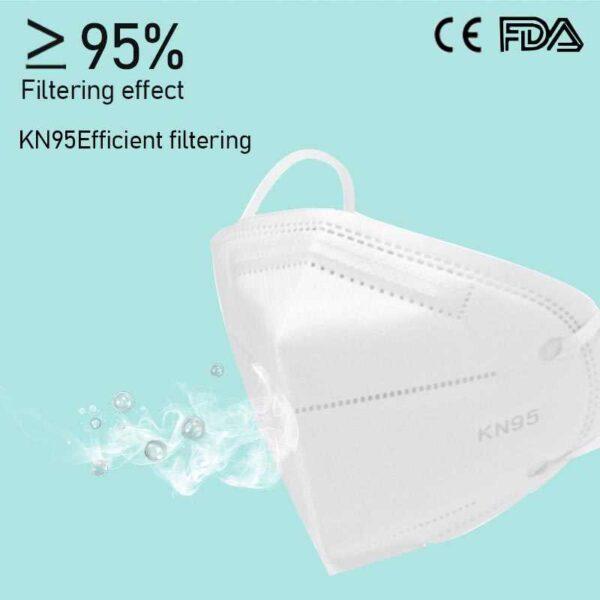 Μάσκα μιας χρήσης FFP2 95% προστασία-Dust mask KN95
